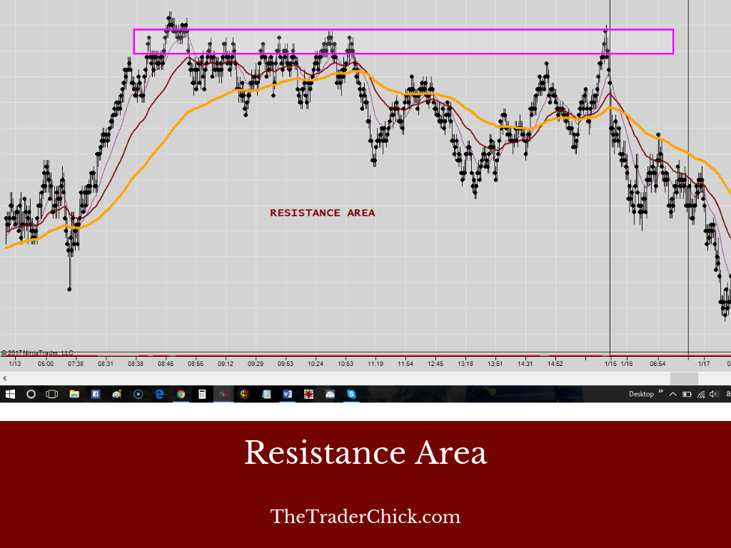 emini futures trading strategies