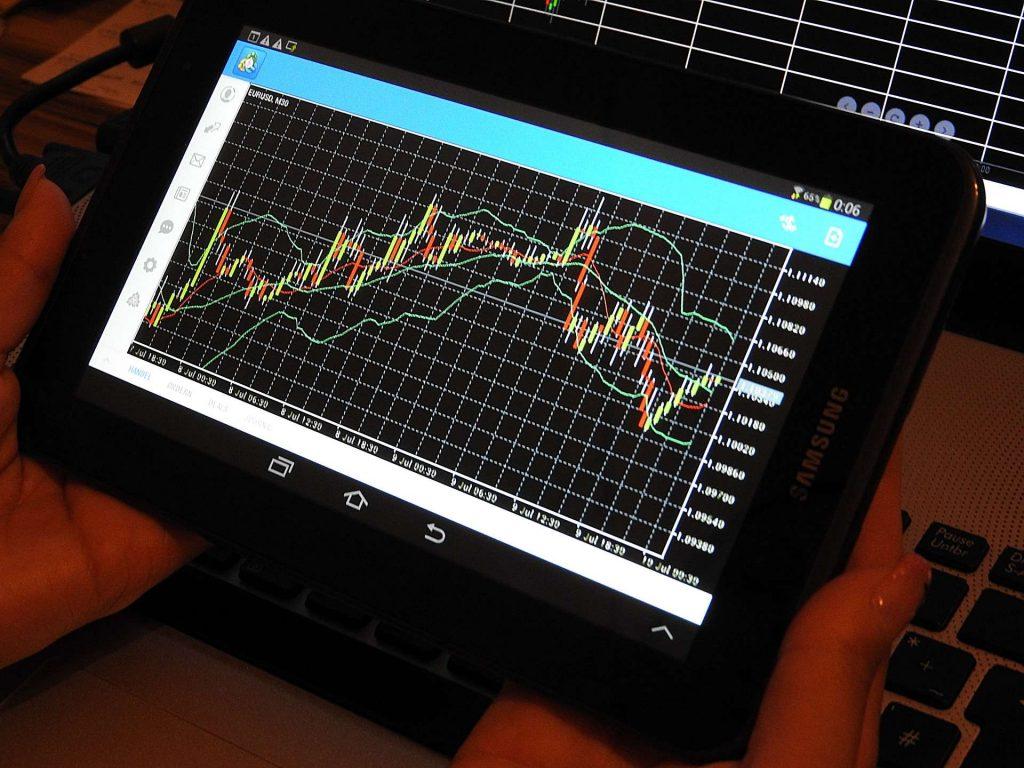 Analyzing the Forex Chart like a Pro Trader