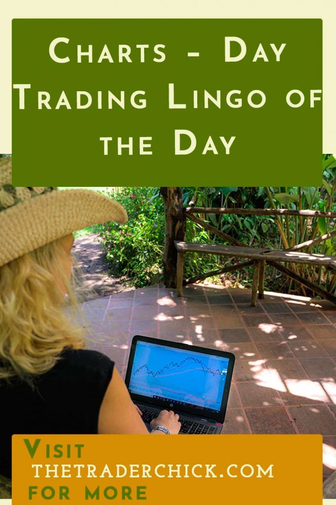 Charts - Day Trading Lingo of the Day
