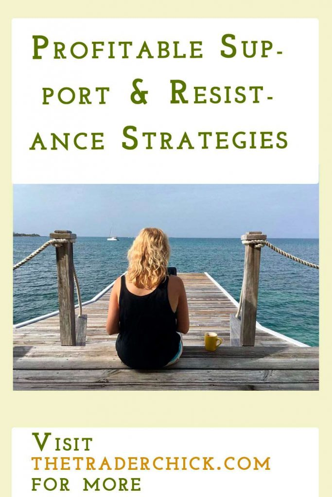 Profitable Support & Resistance Strategies