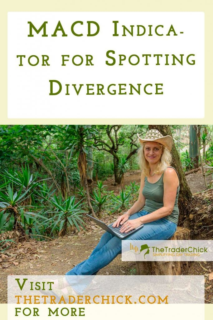 MACD Indicator for Spotting Divergence
