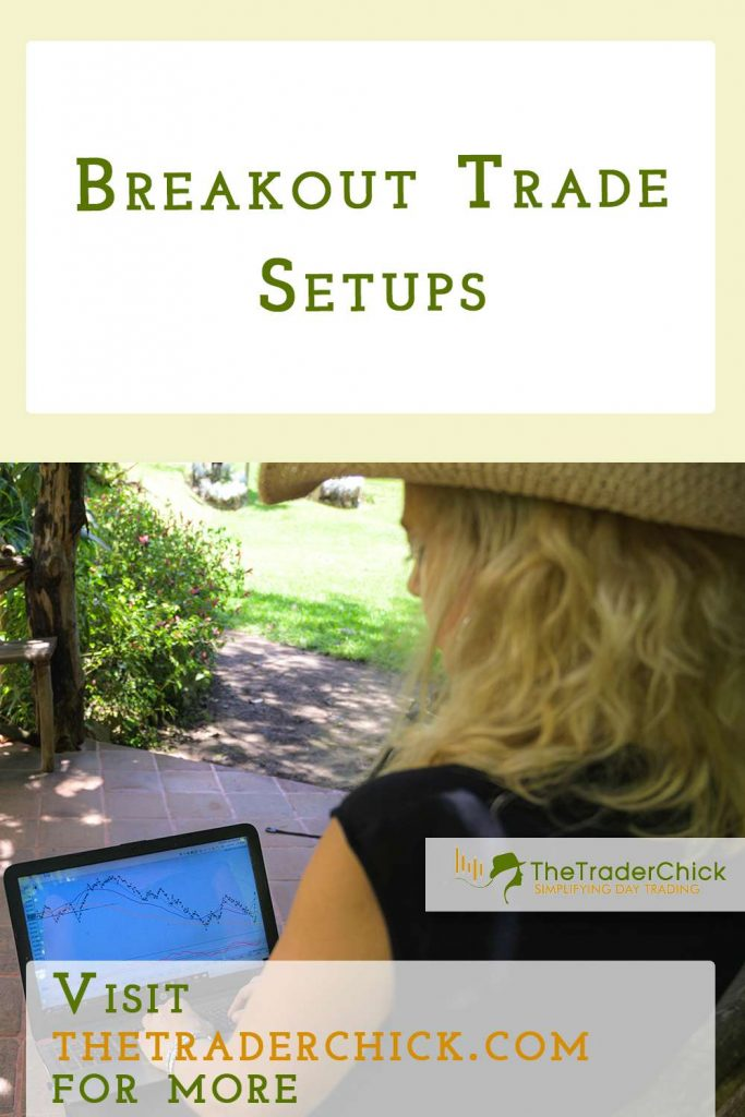 Breakout Trade Setups