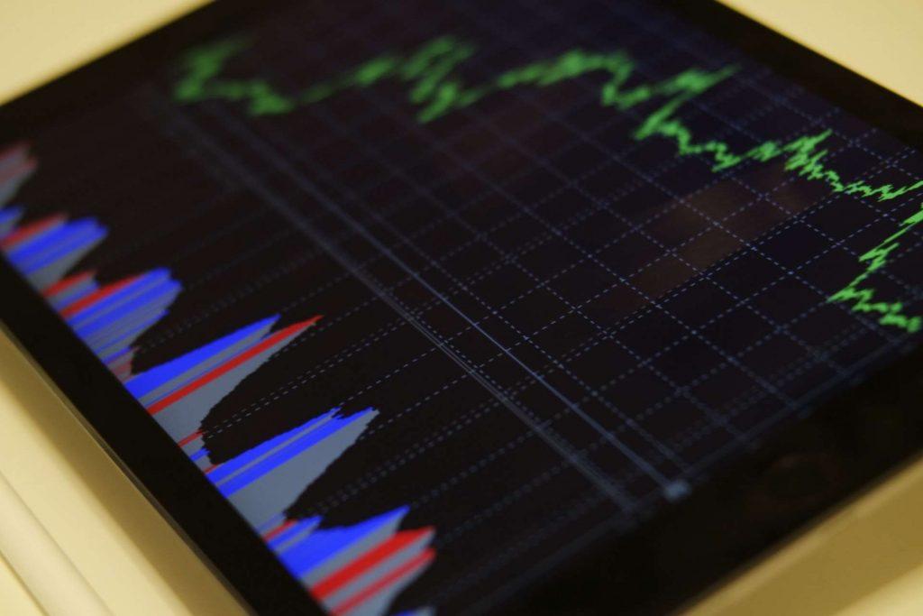 Emini price action: Emini Futures Contract Trading.