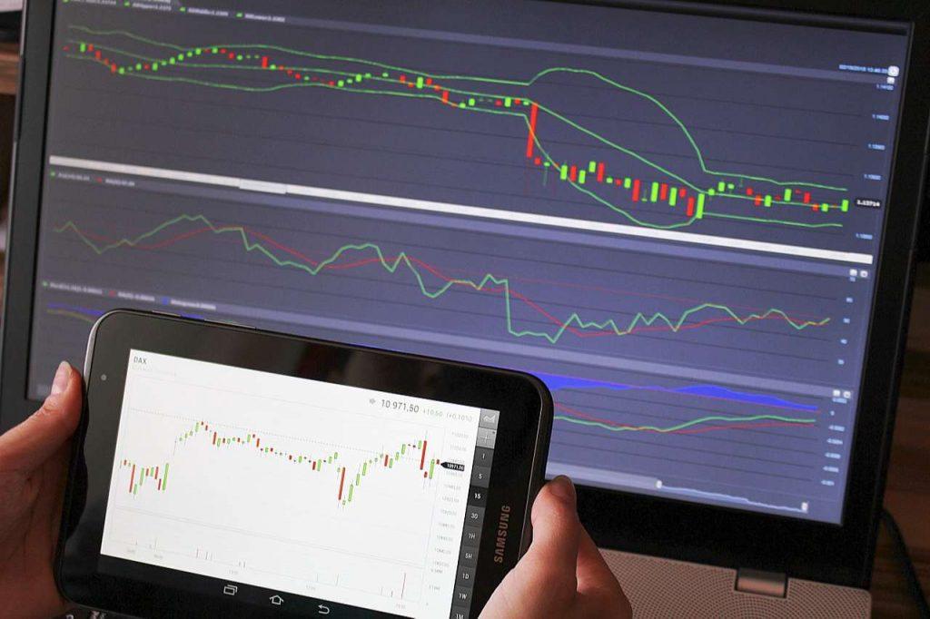 Day Trading Indicators