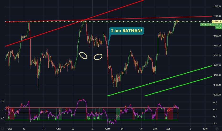 Batman Chart Pattern